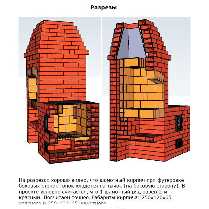 Барбекю-коптильня порядовка проекты порядовка барбекю