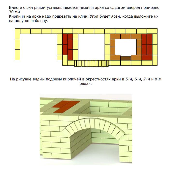 Делаем мангал из кирпича самостоятельно: чертежи и пошаговая инструкция